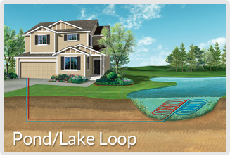 Geothermal system installation Pond/Lake Loop