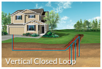 Geothermal system Vertical Closed Loop